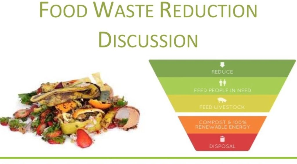food waste disposal and reduction Wwwleanpathcom (877) 620-6512 info@leanpathcom about leanpath focused 100% on food waste prevention • vision: enable dramatic reduction in global food waste, ie.